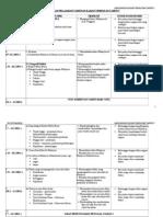 Rancangan Pelajaran Tahunan Kajian Tempatan Tahun 5
