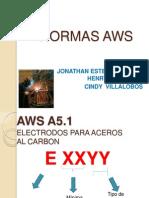 47758706-NORMAS-AWS
