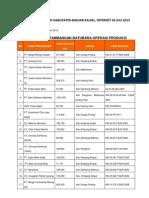 Iup Operasi Produksi Kabupaten Banjar Kalsel 2012