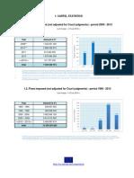 CARTEL Statistics