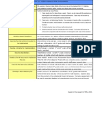 Action Research Plan Components