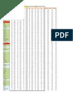 Comparación barrios 2007 2011-elecciones