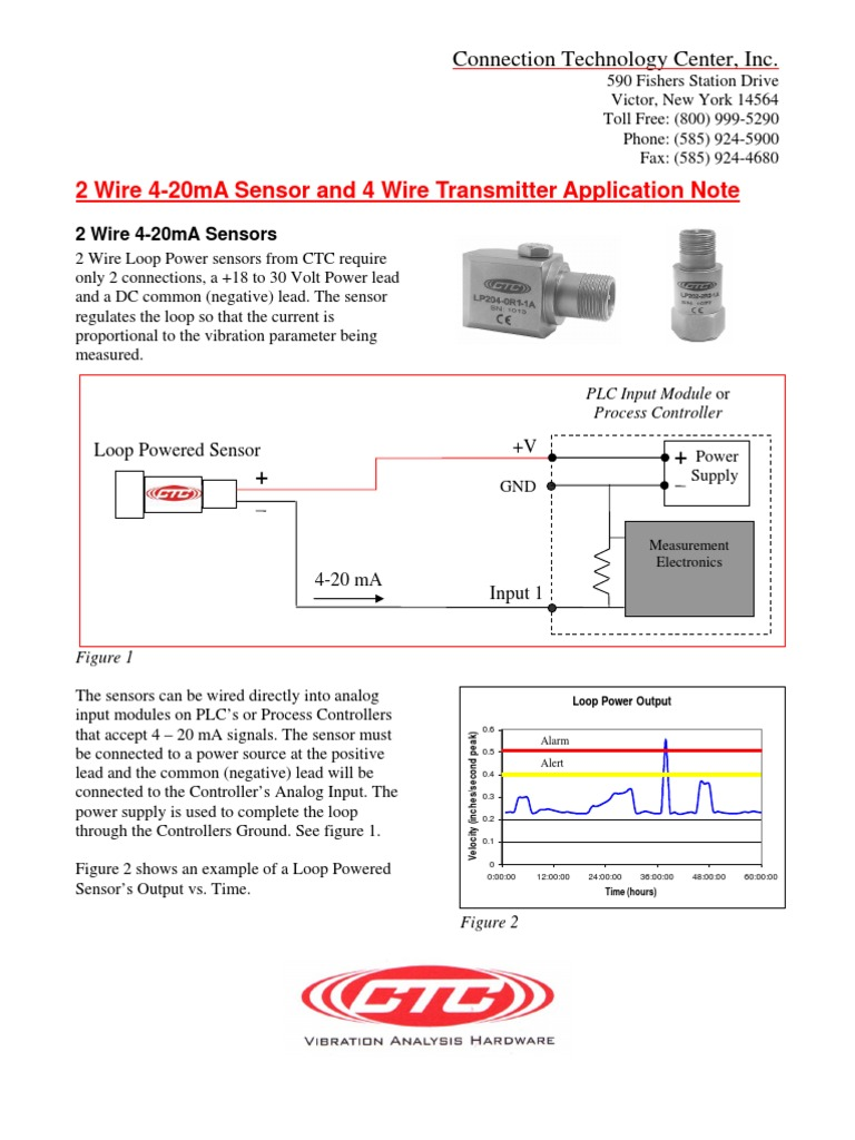 Wonderful 4 20ma Wiring Diagram Images - Electrical and Wiring ...