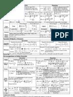Resumen.formulas.electromagnetismo
