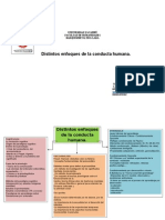 Mapa Conceptual Corrientes Conductalisto