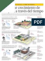 122244942 Infografia Lima de Comarca Rural a Urbe Moderna