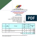 Concejales Por Municipio Del Estado Lara