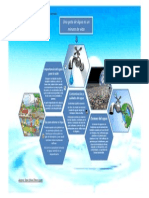 Mapa Conceptual Cuidado Del Agua