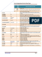 Ssis Data Type Cheat Sheet