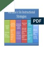 instructional strategy