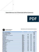 IOFI Global Reference List 24 May 2013