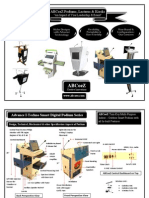 ABCoeZ Advance I-Techno Smart Digital Podium Technical Brochure