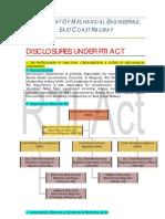 1297854276796-Mechanical RTI Data