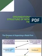 Organizational Structure of Retail Firm Dr. Anitha prasad