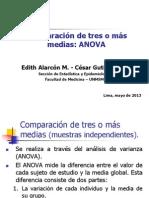 ANOVA y No Parametricas 2013