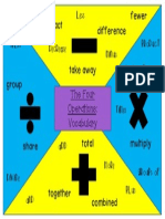 Maths Four Operations Vocabulary Poster