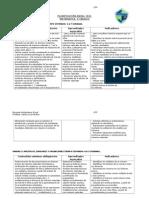 planificacion anual 5º año matematica.doc