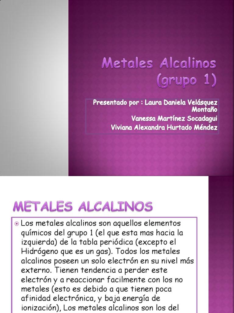 Grupo 1 metales alcalinos urtaz Choice Image