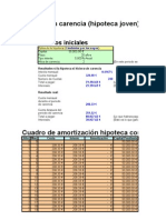 hipoteca_carencia
