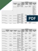 Forma de navegación de los usuarios de los diarios de Loja (respuestas) - Respuestas de formulario