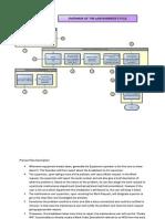 EAM Process Flow