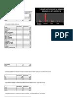 Tabulacion de Encuestas de DPSCH6666