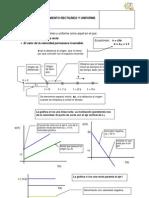 Resumen Apuntes MRU