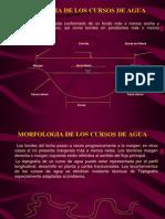 Morfologia de Los Cursos de Agua