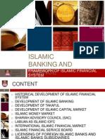 Framework of Islamic Financial System