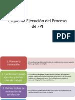 Esquema Proceso FPI