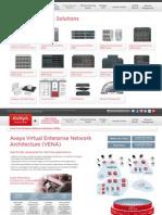 Avaya Networking Interactive Guide