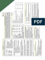 DBA 2.2 Ref Sheet