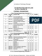 M.tech - NIT Warangal