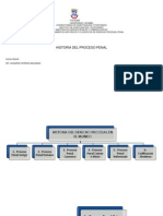 Trabajo 1 Historia Del Proceso Penal