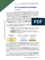 El Patrimonio y Las Cuentas de La Empresa