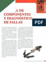 4 3 Pruebas de Componentes y Diagnosticos de Fallas