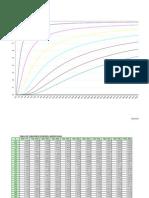 Tabla de Funciones de Bessel Modif