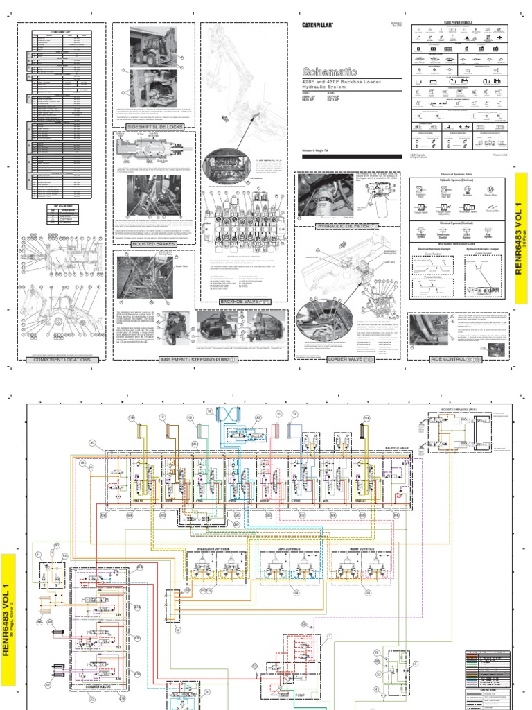 diagrama hidraulico 420e caterpillar loader equipment valve rh scribd com