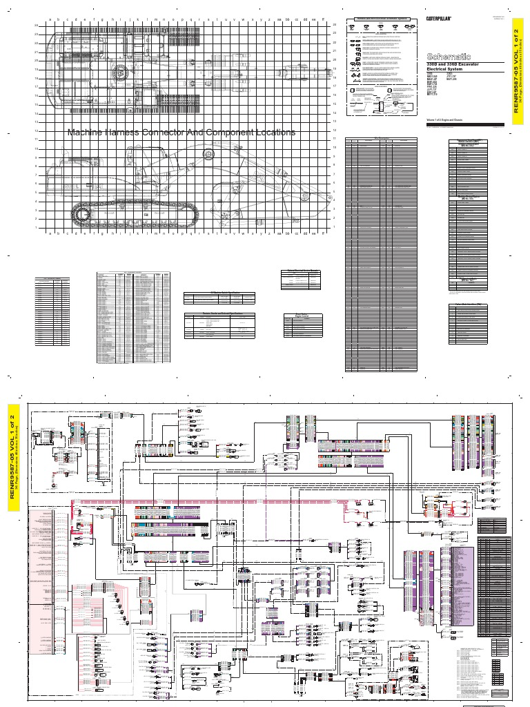 Fine Caterpillar Excavator 320b Hydraulic Schematic Manual Pdf ...