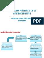 Evolucion Historica de La Administracion