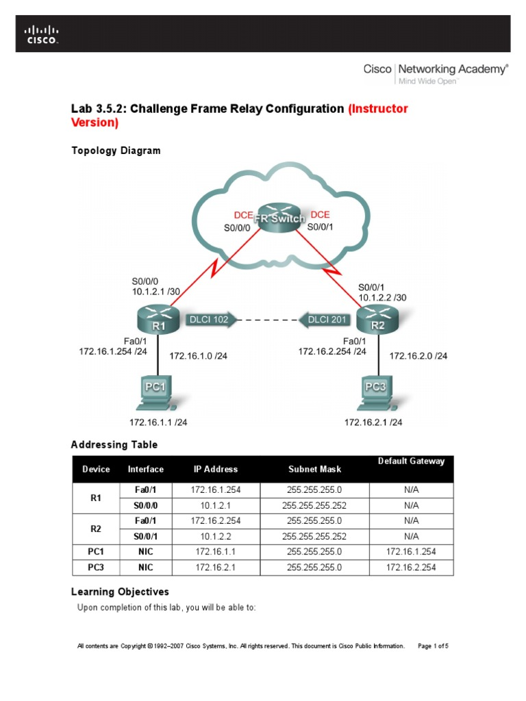Lab 3 5 2 Challenge Frame Relay Configuration Basic Commands Ewan Instructor 1 Router Computing Ip Address