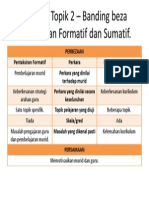 pentaksiran formatif vs pentaksiran sumatif