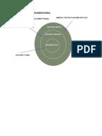 Medio Ambiente Organizacional-texto-b y n