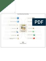 MarketingSavant Social Networking Contact Map