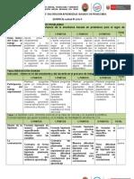 Matriz de Valoracion Aprendizaje Basado en Problemas (1)