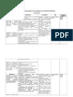 Plan Anual Ciencias Naturales 2013