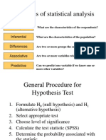 hypothesis testing.ppt