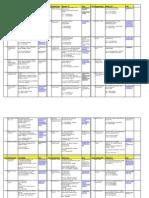 TA List (as at 12 April 2013)
