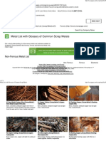 Metal List With Glossary of Common Scrap Metals