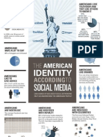 The American Identity According To Social Media. (Infographics)